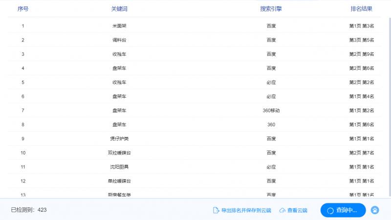 遼寧宇興廚具制造有限公司
